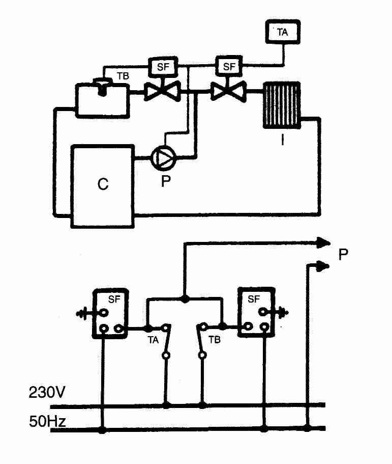 Circulation Pump  Circulation Pump Diagram