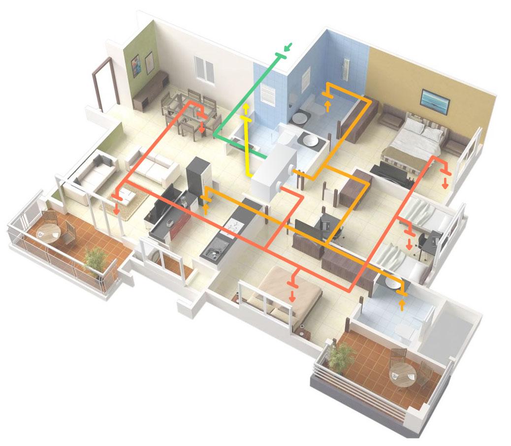 Sisteme de ventilație cu recuperarea căldurii (VRC)
